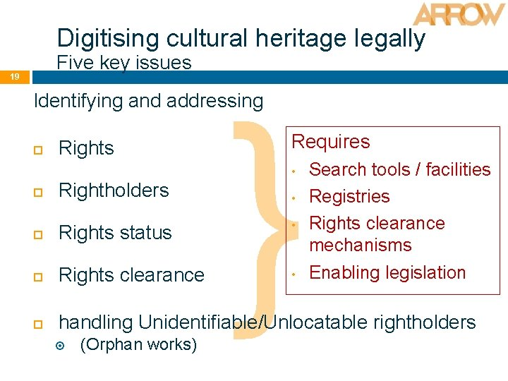 Digitising cultural heritage legally Five key issues 19 } Identifying and addressing Rights Requires