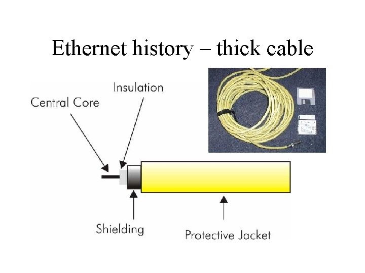 Ethernet history – thick cable