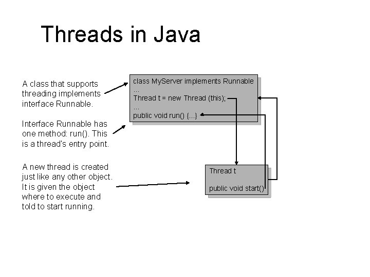 Threads in Java A class that supports threading implements interface Runnable. class My. Server