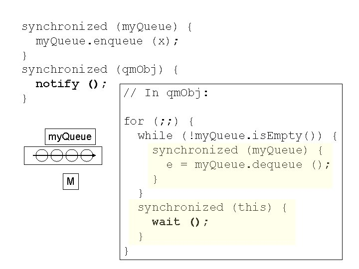 synchronized (my. Queue) { my. Queue. enqueue (x); } synchronized (qm. Obj) { notify