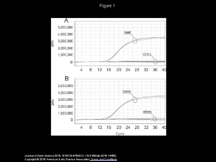 Figure 1 Journal of Dairy Science 2018 1016776 -6786 DOI: (10. 3168/jds. 2018 -14408)