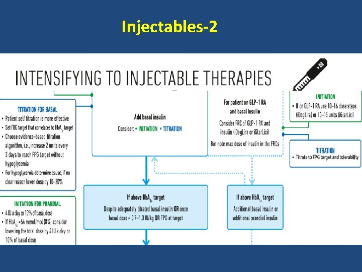 Injectables-2