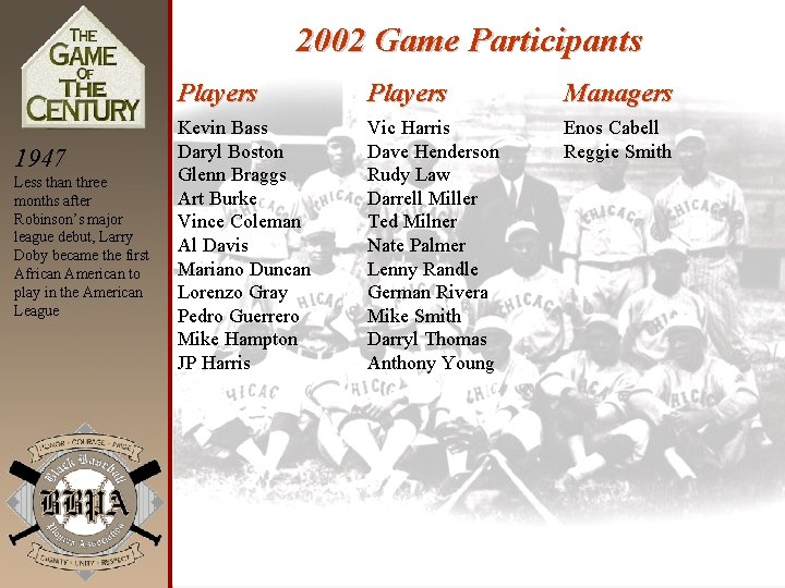 2002 Game Participants 1947 Less than three months after Robinson's major league debut, Larry