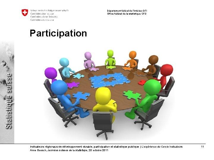 Département fédéral de l'intérieur DFI Office fédéral de la statistique OFS Participation Indicateurs régionaux
