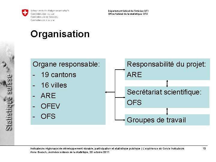 Département fédéral de l'intérieur DFI Office fédéral de la statistique OFS Organisation Organe responsable: