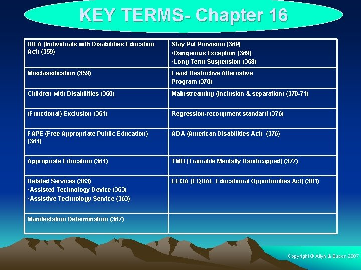 KEY TERMS- Chapter 16 IDEA (Individuals with Disabilities Education Act) (359) Stay Put Provision