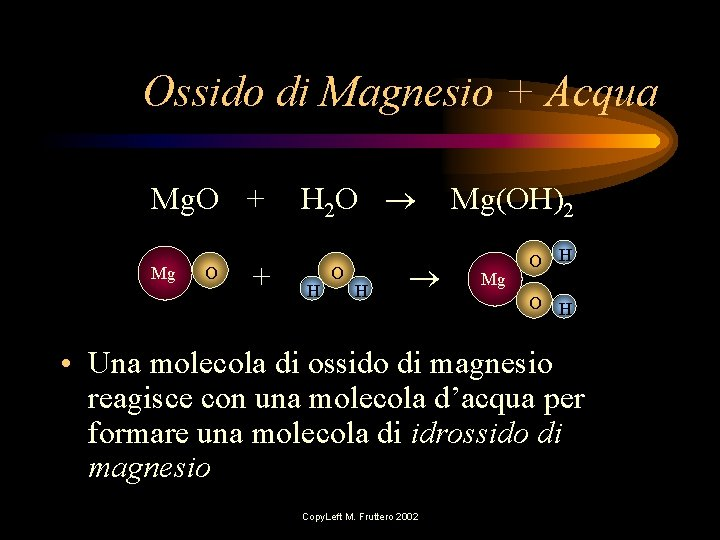 Ossido di Magnesio + Acqua Mg. O + Mg O + H 2 O