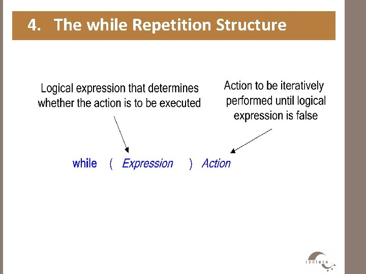 4. The while Repetition Structure