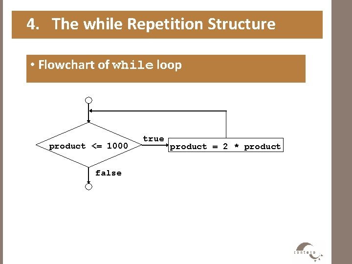 4. The while Repetition Structure • Flowchart of while loop product <= 1000 false