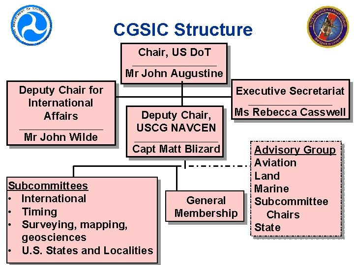 CGSIC Structure Chair, US Do. T ___________ Mr John Augustine Deputy Chair for International