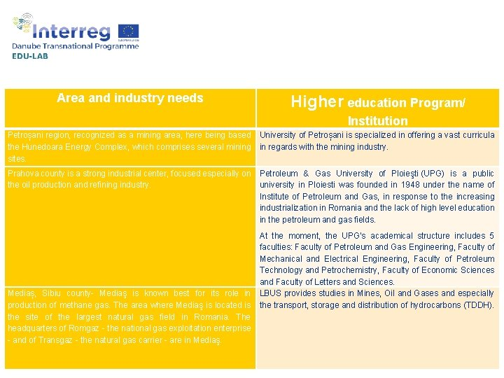 Area and industry needs Higher education Program/ Institution Petroșani region, recognized as a mining