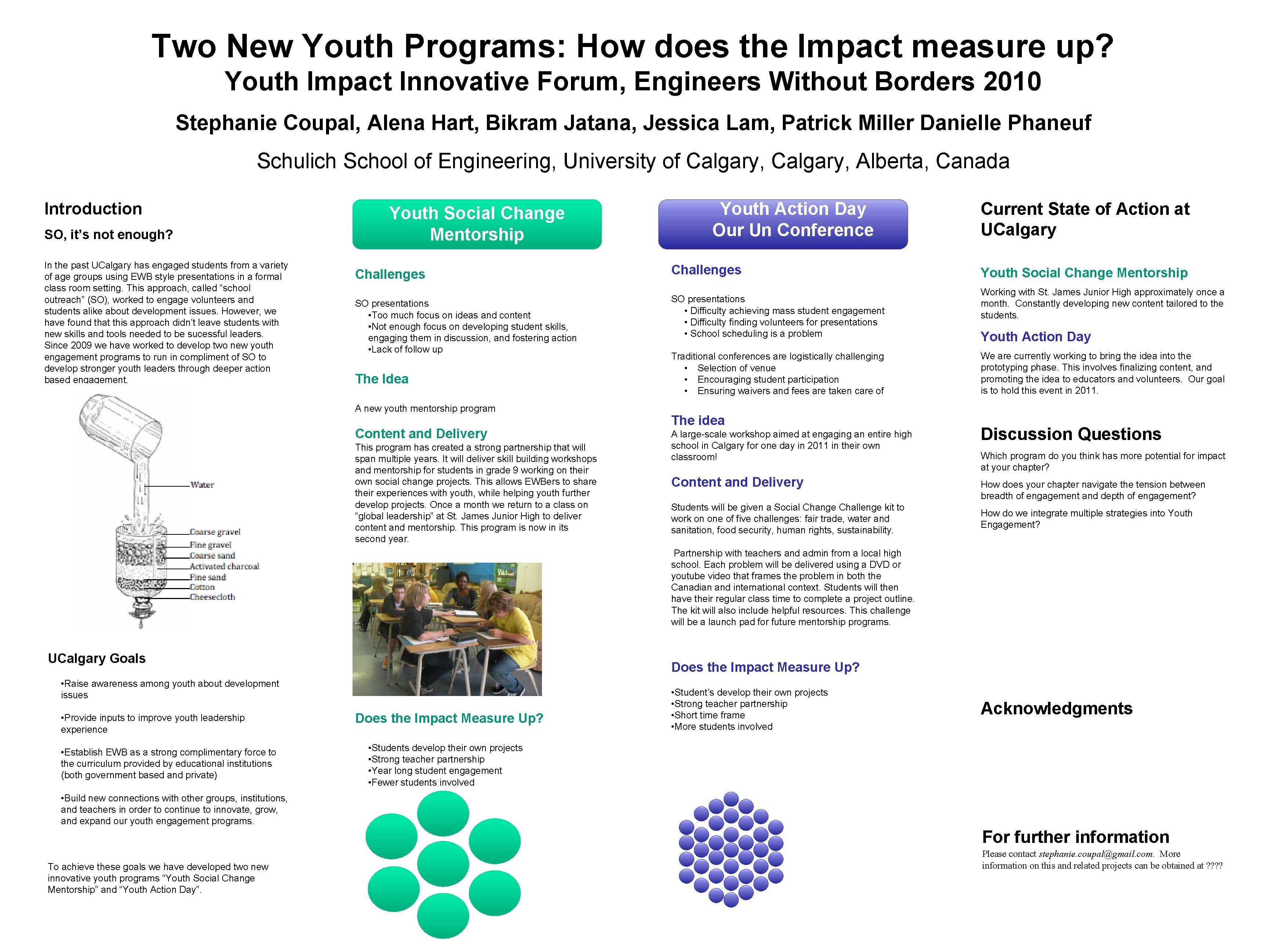 Two New Youth Programs: How does the Impact measure up? Youth Impact Innovative Forum,