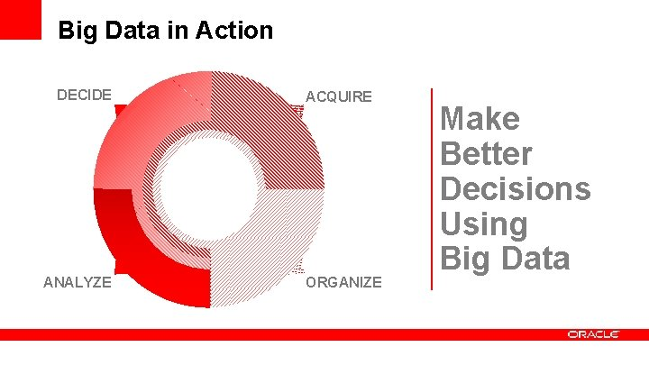 Big Data in Action DECIDE ANALYZE ACQUIRE ORGANIZE Make Better Decisions Using Big Data