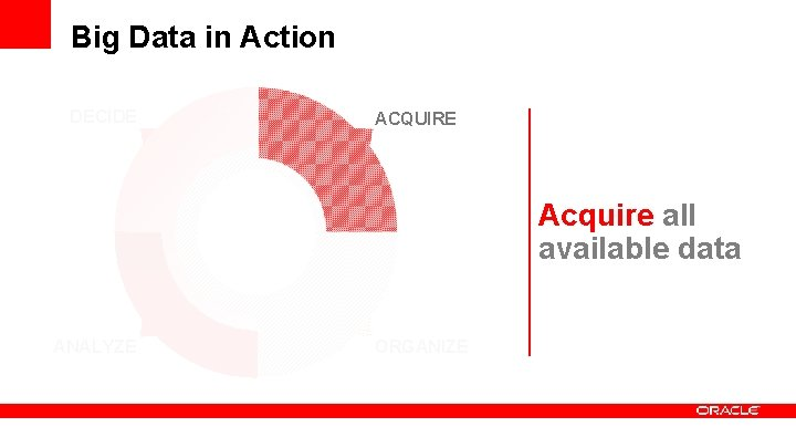 Big Data in Action DECIDE ACQUIRE Acquire all available data ANALYZE ORGANIZE