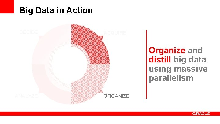 Big Data in Action DECIDE ACQUIRE Organize and distill big data using massive parallelism