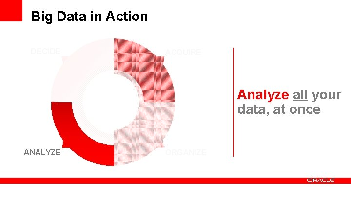 Big Data in Action DECIDE ACQUIRE Analyze all your data, at once ANALYZE ORGANIZE