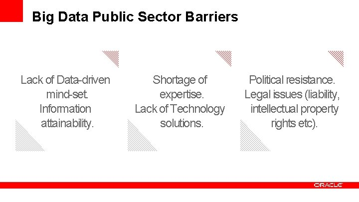 Big Data Public Sector Barriers Lack of Data-driven mind-set. Information attainability. Shortage of expertise.