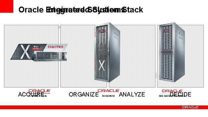 Oracle Engineered Integrated Solution Systems. Stack ACQUIRE ORGANIZE ANALYZE DECIDE