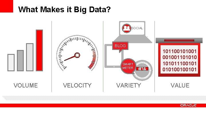 What Makes it Big Data? SOCIAL BLOG SMART METER VOLUME VELOCITY VARIETY 101100101001 0010011010101110010100100101