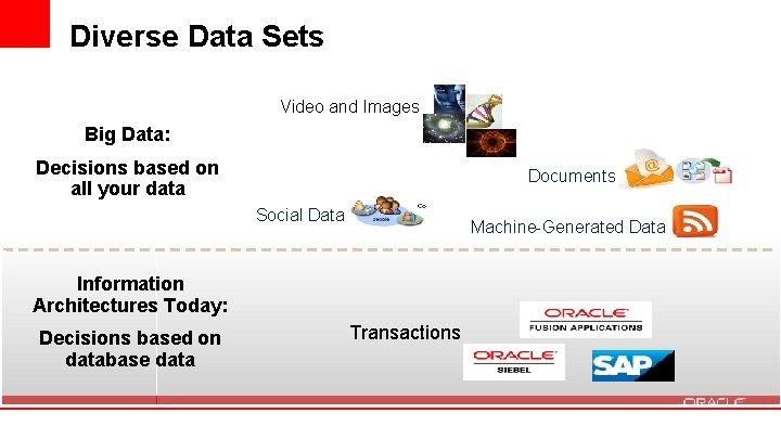 Diverse Data Sets Video and Images Big Data: Decisions based on all your data