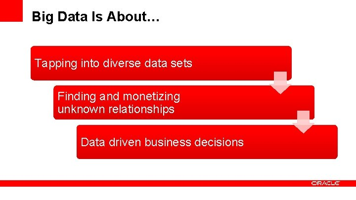 Big Data Is About… Tapping into diverse data sets Finding and monetizing unknown relationships