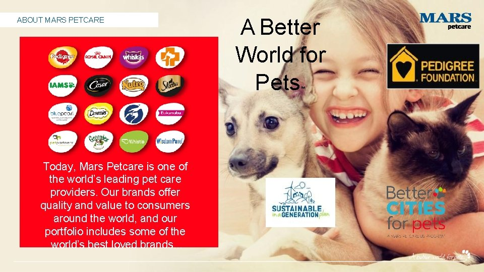 ABOUT MARS PETCARE A Better World for Pets ™ Today, Mars Petcare is one