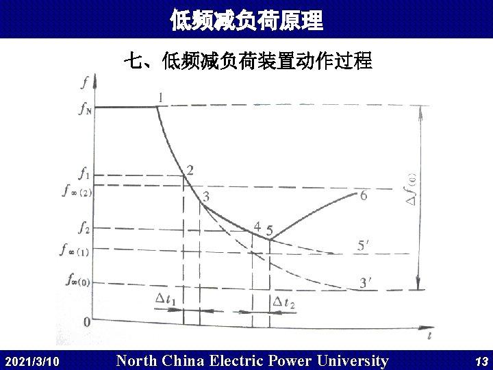 低频减负荷原理 七、低频减负荷装置动作过程 2021/3/10 North China Electric Power University 13