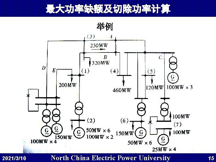 最大功率缺额及切除功率计算 举例 2021/3/10 North China Electric Power University 15