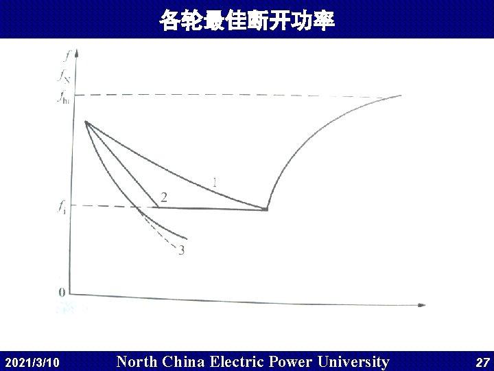 各轮最佳断开功率 2021/3/10 North China Electric Power University 27