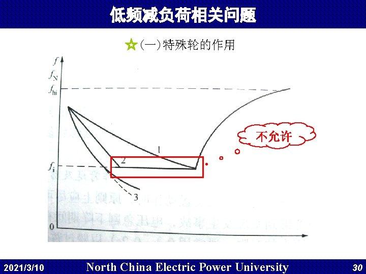 低频减负荷相关问题 ☆(一)特殊轮的作用 不允许 2021/3/10 North China Electric Power University 30