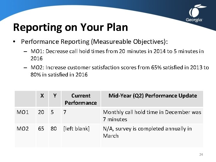 Reporting on Your Plan • Performance Reporting (Measureable Objectives): – MO 1: Decrease call