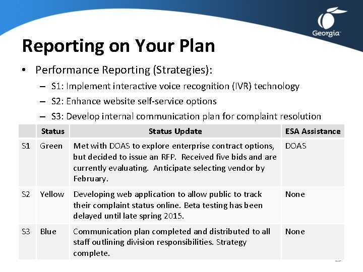 Reporting on Your Plan • Performance Reporting (Strategies): – S 1: Implement interactive voice
