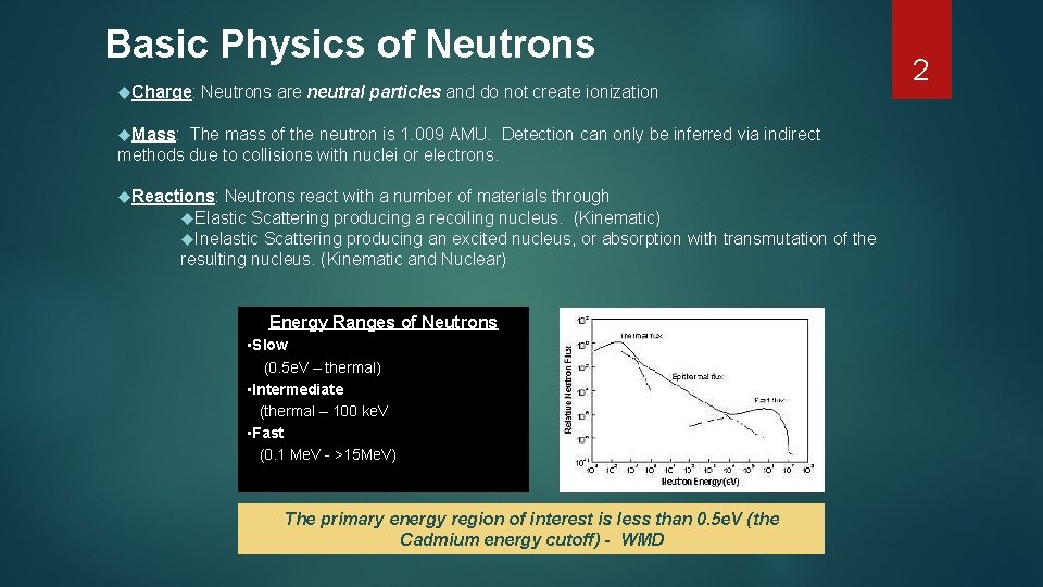 Basic Physics of Neutrons Charge: Neutrons are neutral particles and do not create ionization