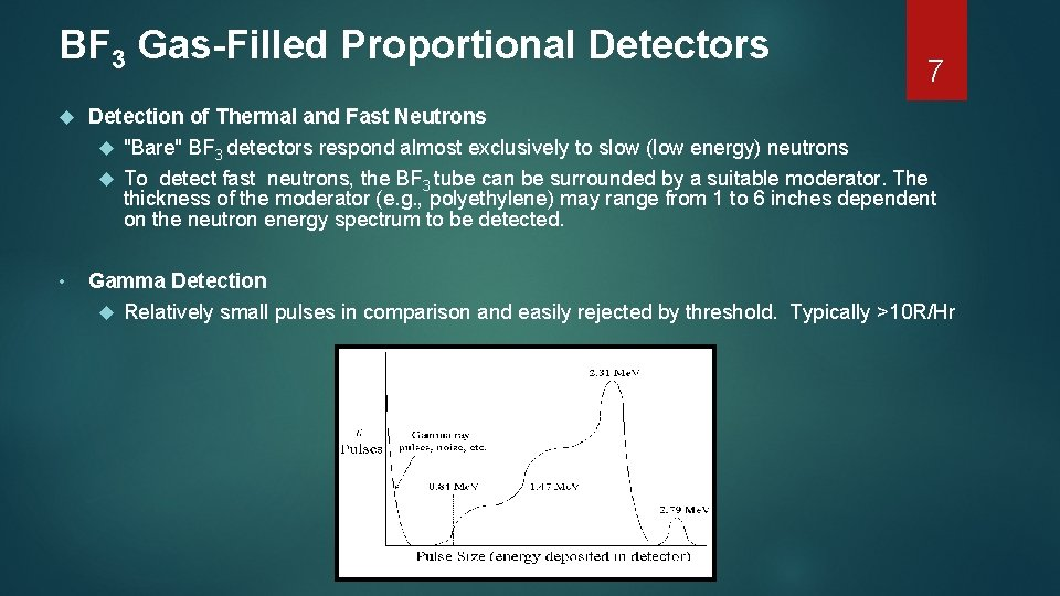 """BF 3 Gas-Filled Proportional Detectors 7 Detection of Thermal and Fast Neutrons """"Bare"""" BF"""