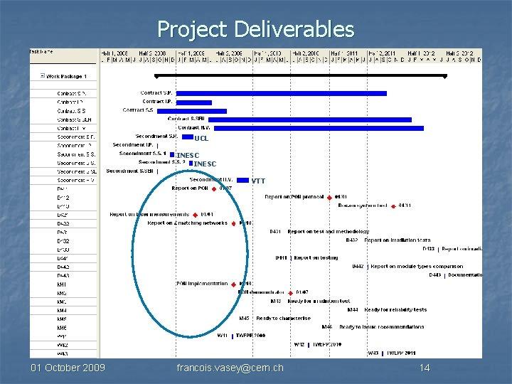 Project Deliverables UCL INESC VTT 01 October 2009 francois. vasey@cern. ch 14