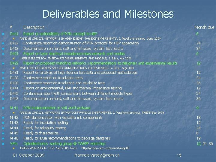 Deliverables and Milestones # n Description D 411 n n D 412 D 413