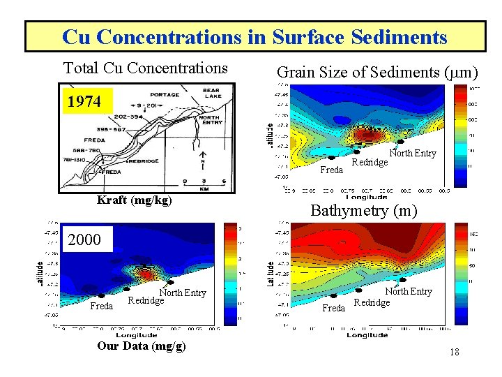 Cu Concentrations in Surface Sediments Total Cu Concentrations Grain Size of Sediments (mm) 1974