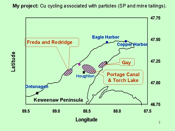 My project: Cu cycling associated with particles (SP and mine tailings). Eagle Harbor Freda