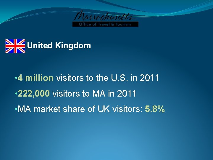 United Kingdom • 4 million visitors to the U. S. in 2011 • 222,