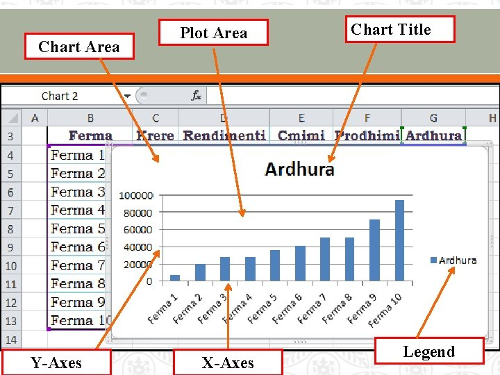 Chart Area Y-Axes Plot Area X-Axes Chart Title Legend