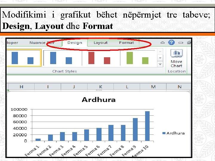 Modifikimi i grafikut bëhet nëpërmjet tre tabeve; Design, Layout dhe Format
