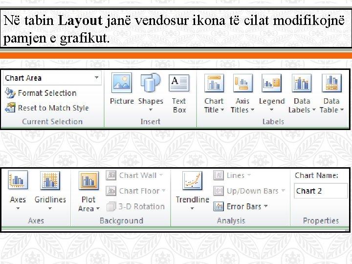 Në tabin Layout janë vendosur ikona të cilat modifikojnë pamjen e grafikut.