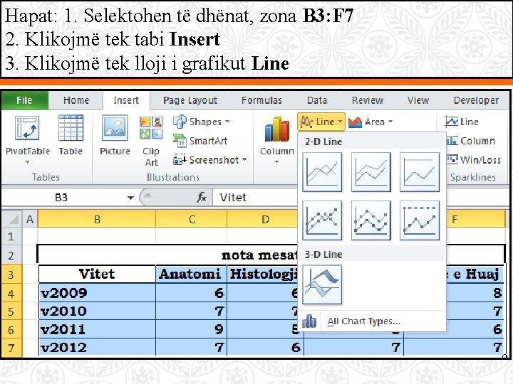 Hapat: 1. Selektohen të dhënat, zona B 3: F 7 2. Klikojmë tek tabi