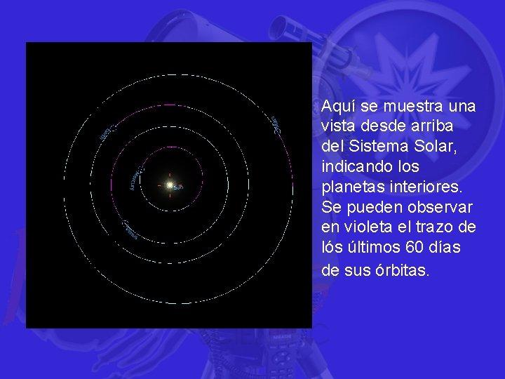 Aquí se muestra una vista desde arriba del Sistema Solar, indicando los planetas interiores.