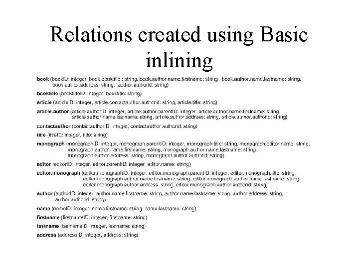 Relations created using Basic inlining