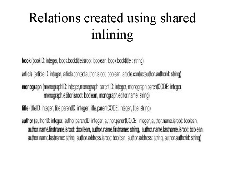 Relations created using shared inlining