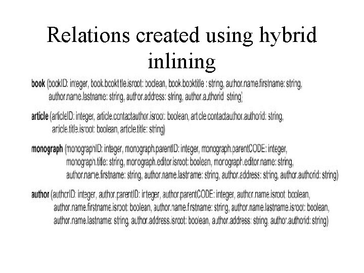 Relations created using hybrid inlining