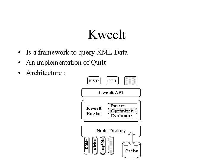 Kweelt • Is a framework to query XML Data • An implementation of Quilt