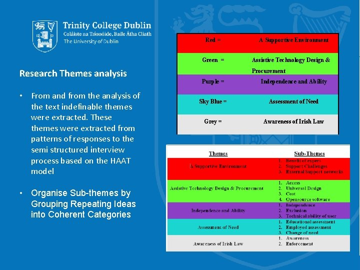 Red = Green = Research Themes analysis • From and from the analysis of