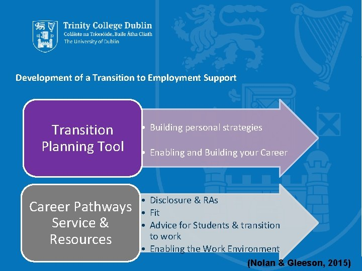 Development of a Transition to Employment Support Transition Planning Tool Career Pathways Service &